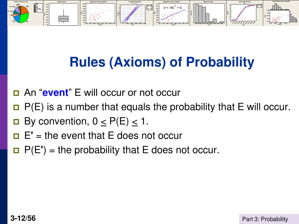 Rules (Axioms) of Probability