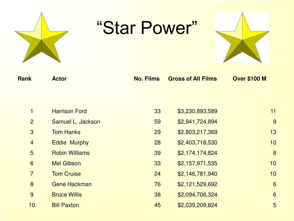 """Star Power"""