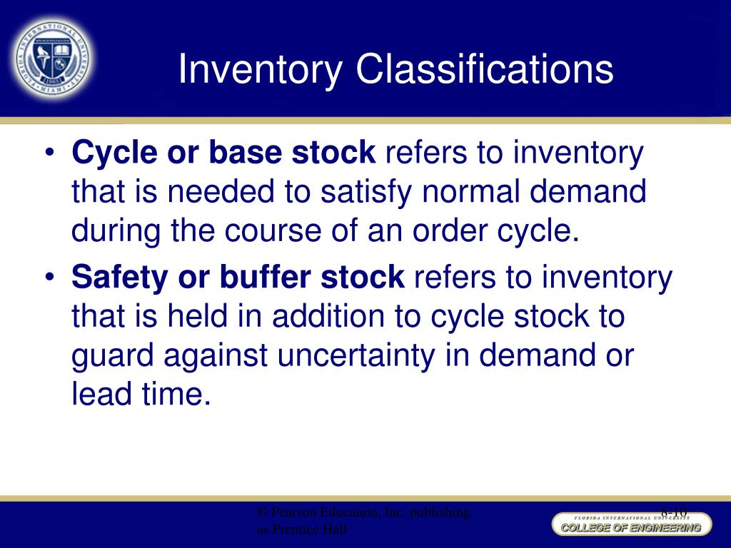 chapter 9 inventory management Supply chain management - an overview inventory management 109 chapter 9 managing transportation in a supply chain 128 chapter 10 warehousing.