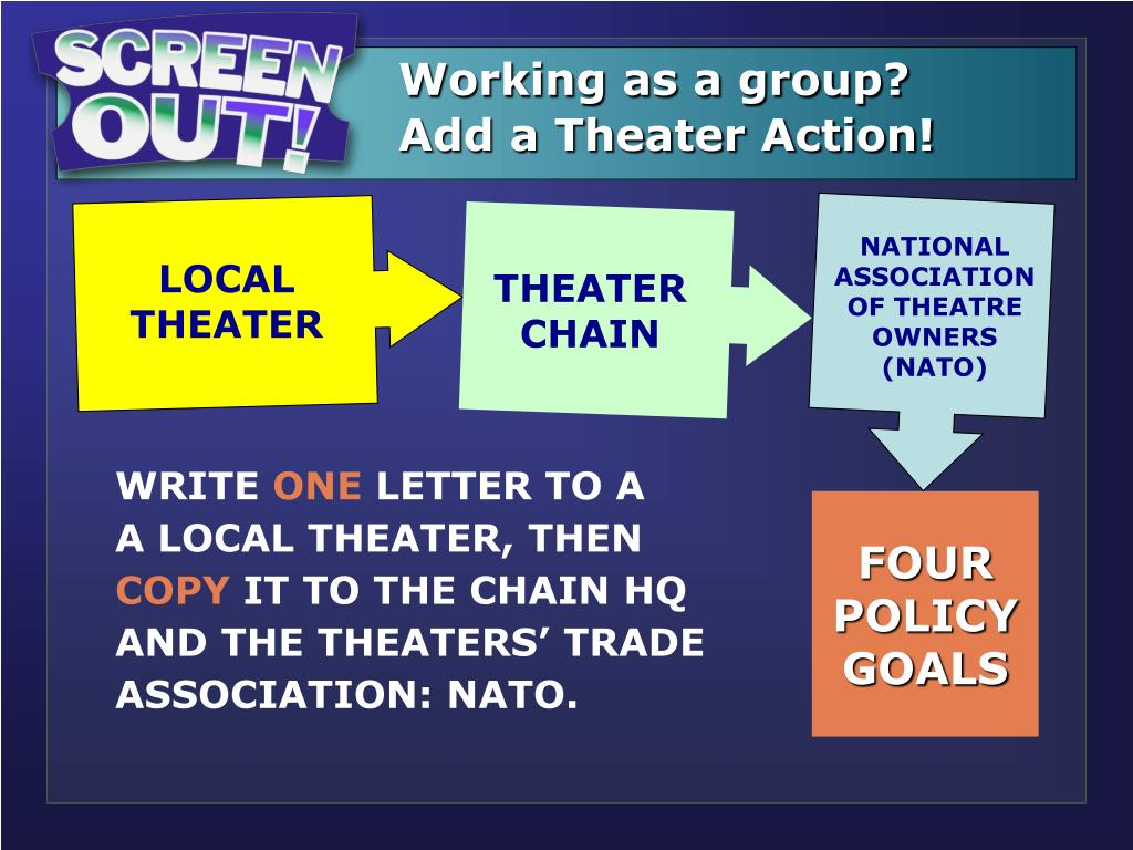 Working as a group?           Add a Theater Action!