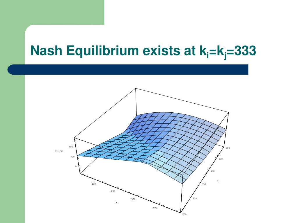 Nash Equilibrium exists at k