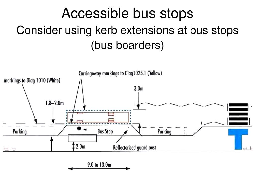 Accessible bus stops