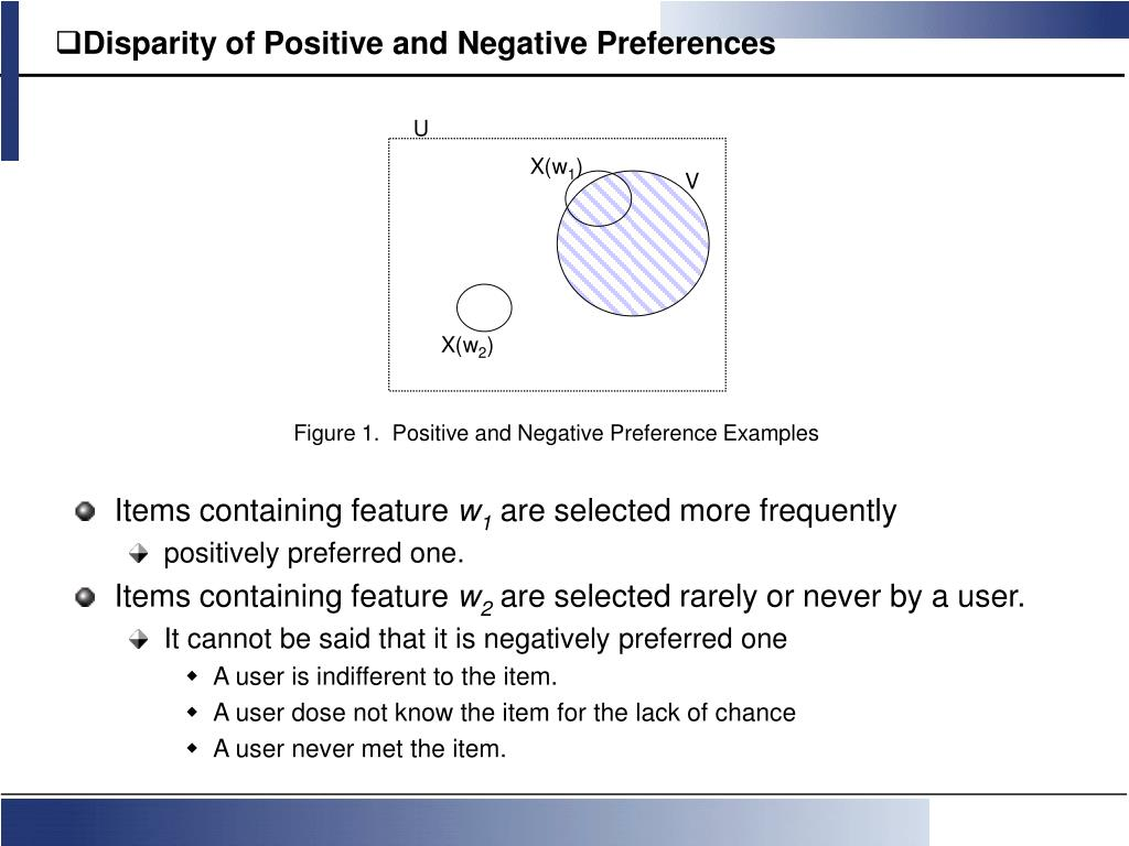Disparity of Positive and Negative Preferences