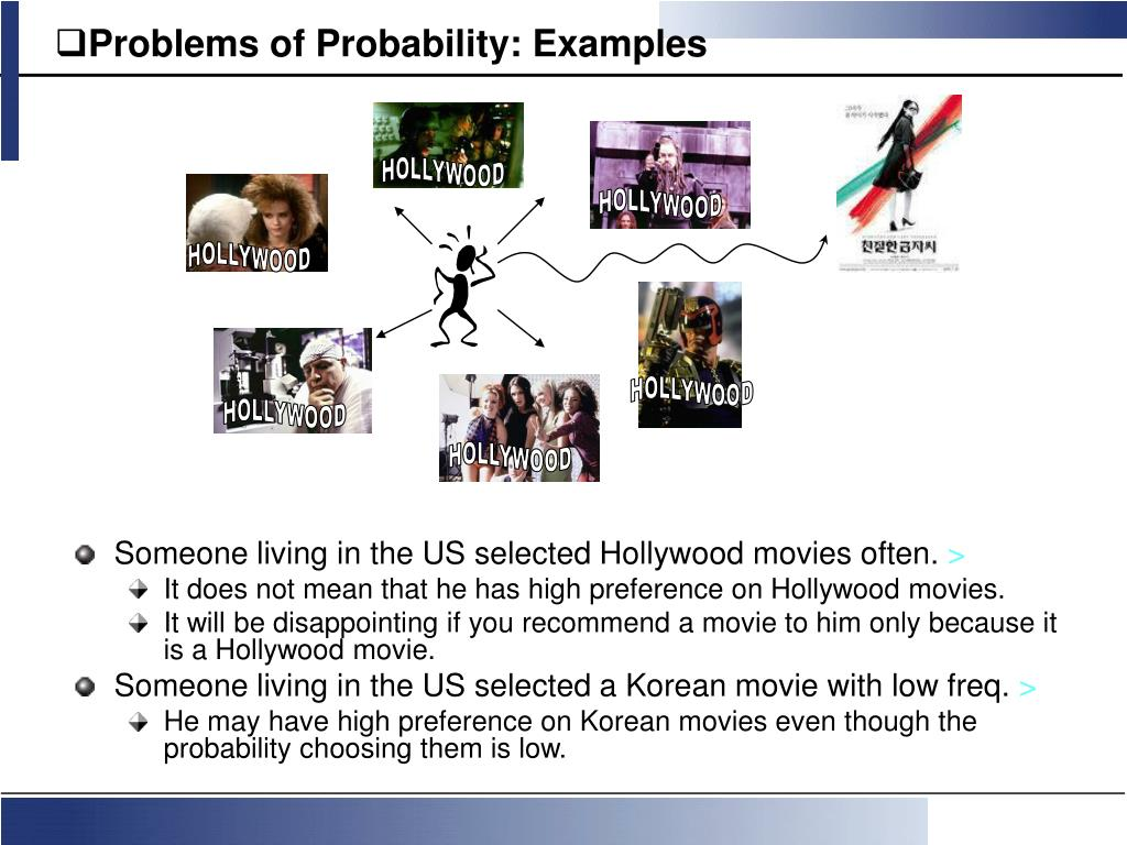 Problems of Probability: Examples