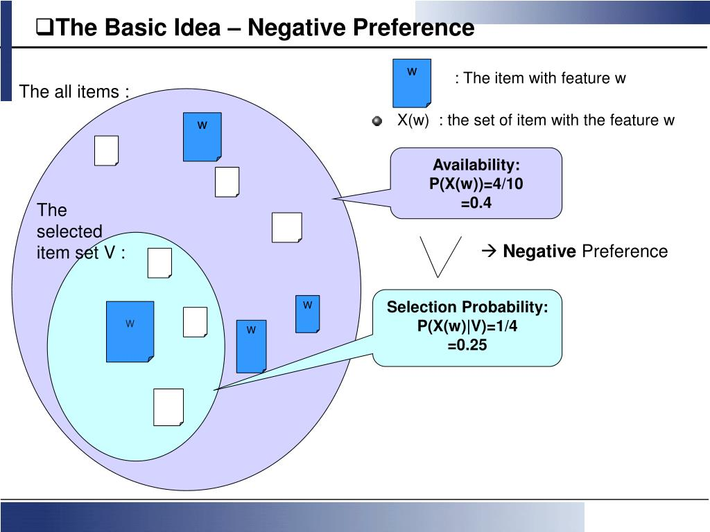 The Basic Idea – Negative Preference