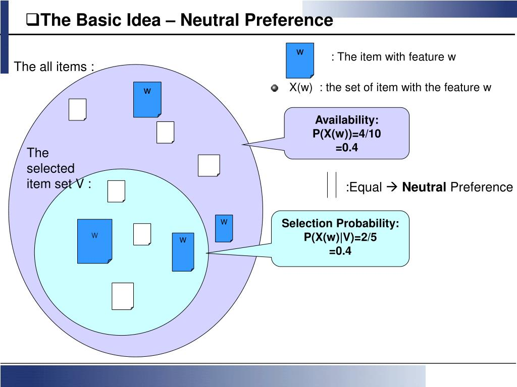 The Basic Idea – Neutral Preference