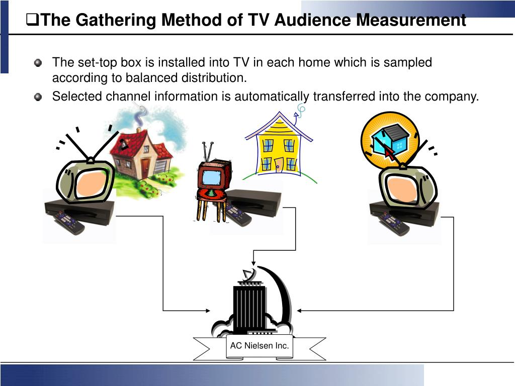 The Gathering Method of TV Audience Measurement