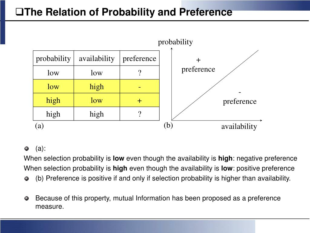 The Relation of Probability and Preference