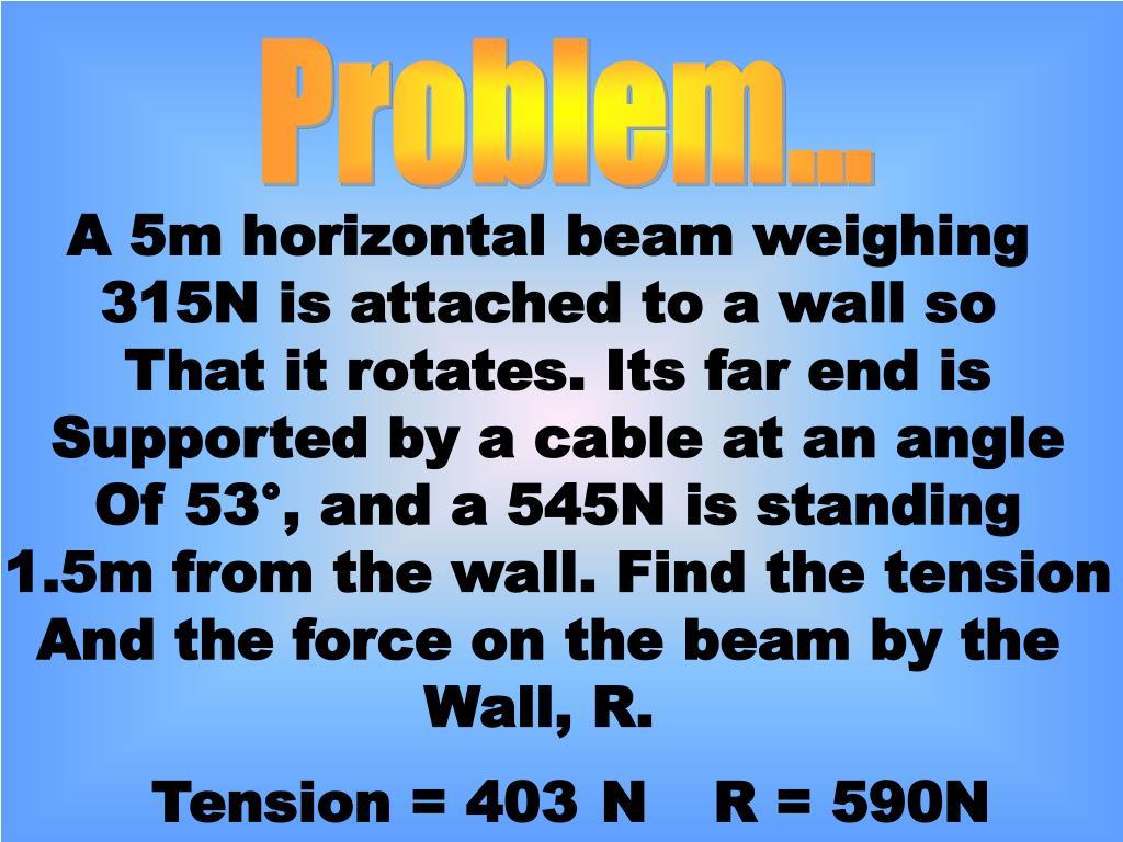 Problem...