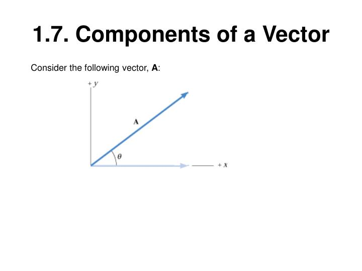 1 7 components of a vector
