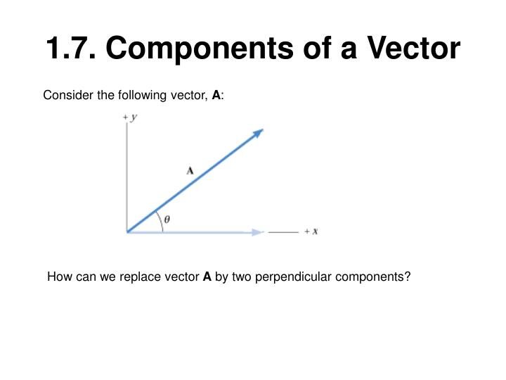 1 7 components of a vector2