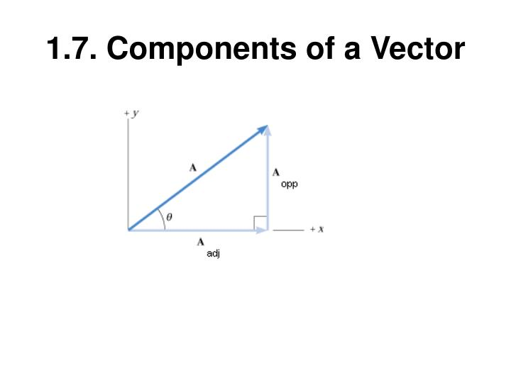 1 7 components of a vector3