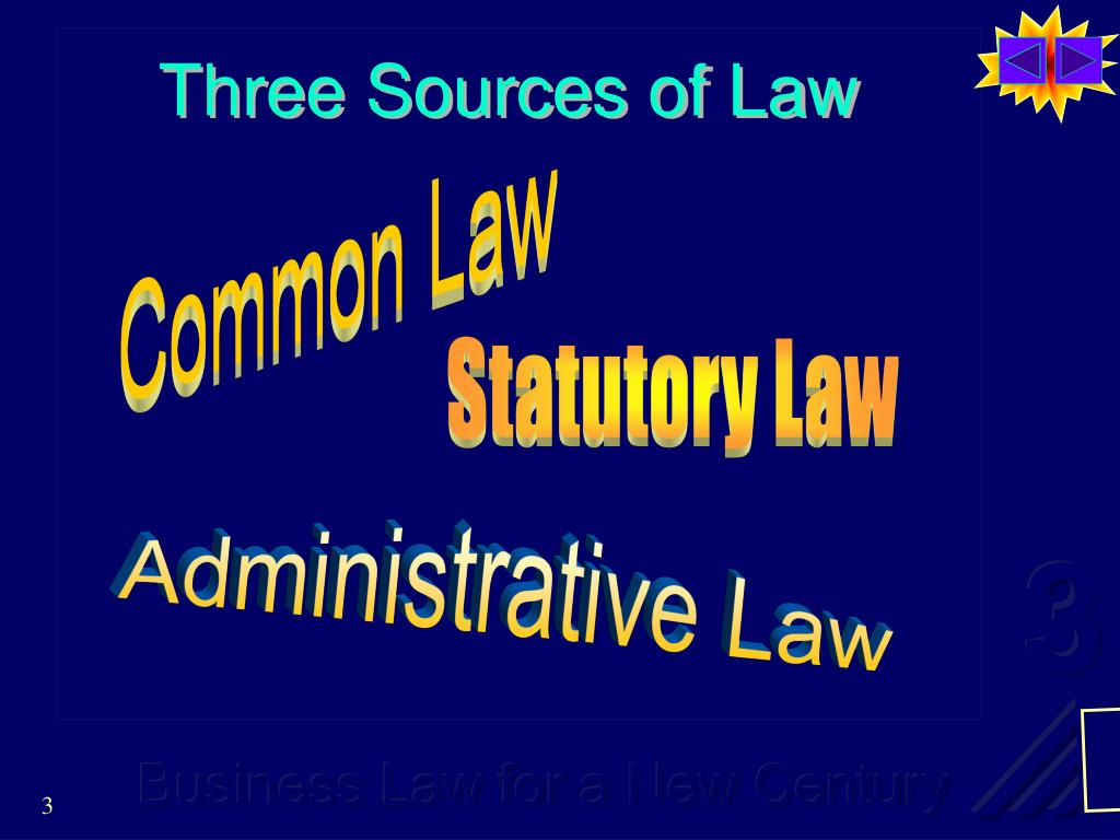 Three Sources of Law