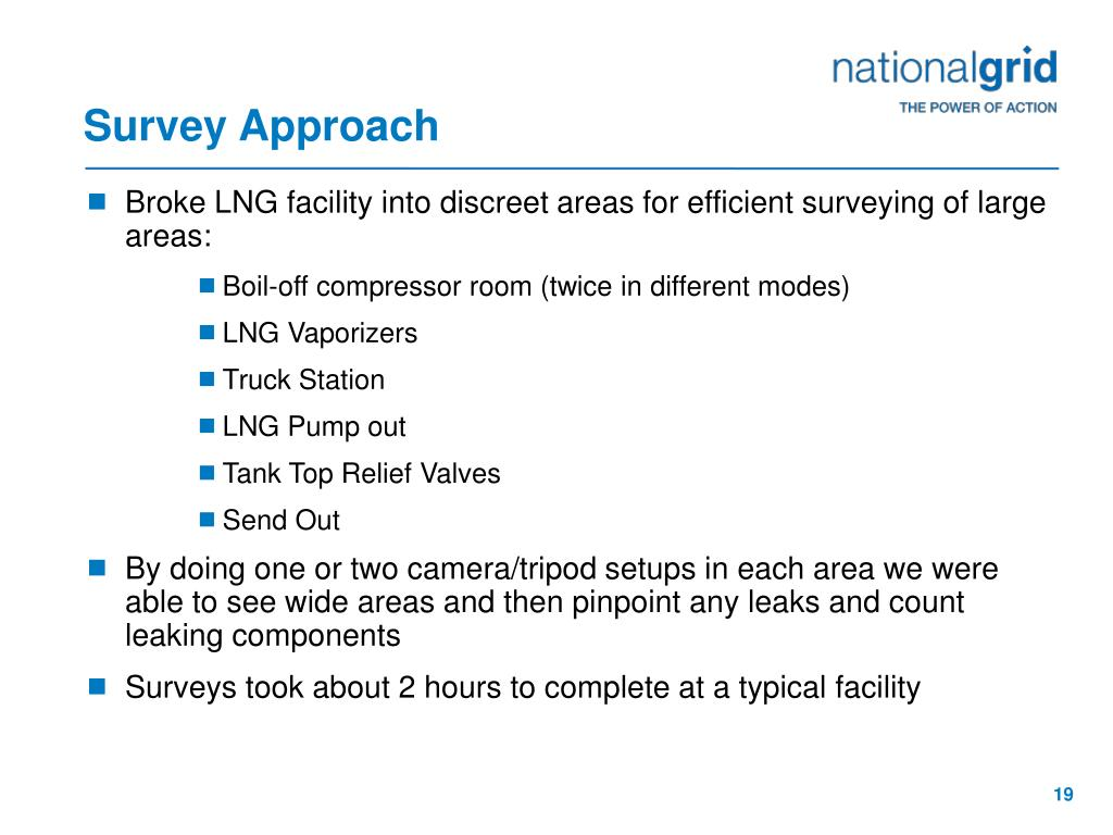 Survey Approach