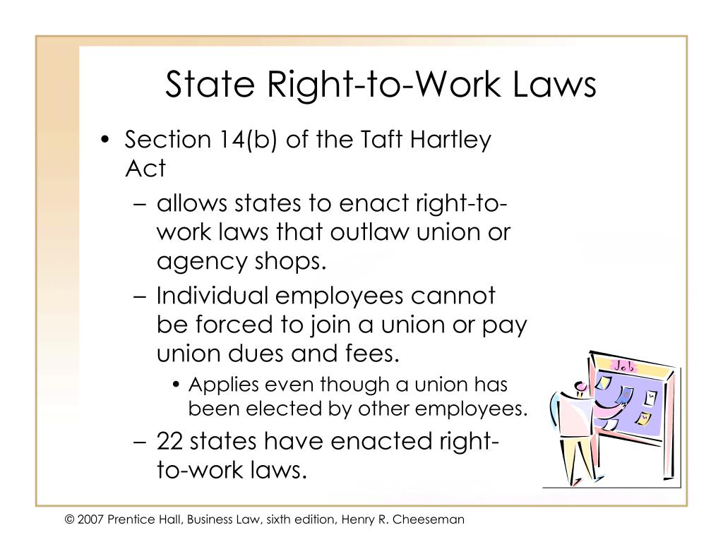 State Right-to-Work Laws
