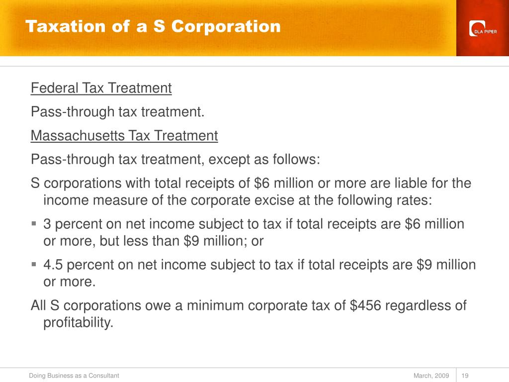 Taxation of a S Corporation