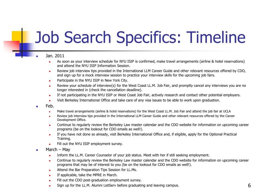 Job Search Specifics: Timeline