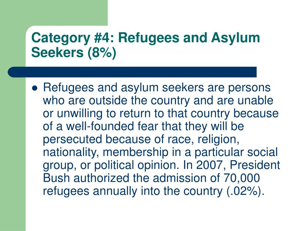 Category #4: Refugees and Asylum Seekers (8%)