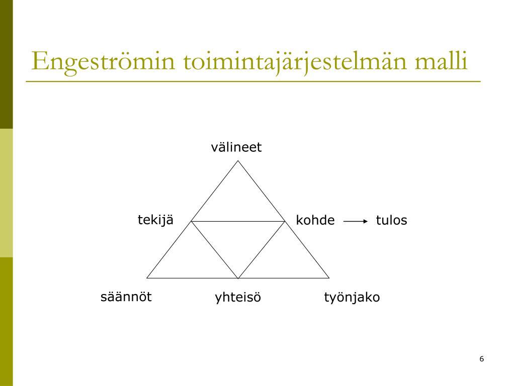Engeströmin toimintajärjestelmän malli