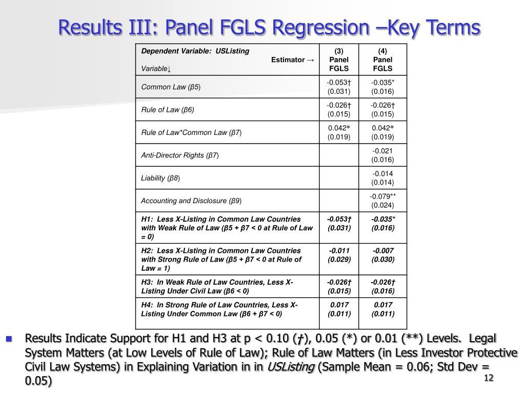 Results III: Panel FGLS Regression –Key Terms