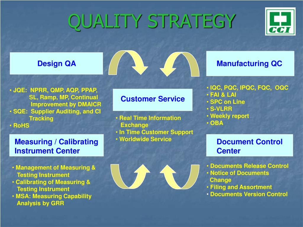 Design QA