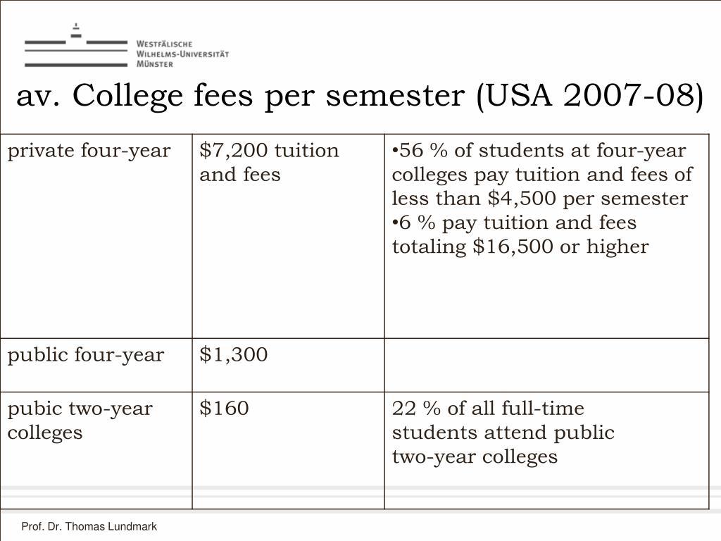 av. College fees per semester (USA 2007-08)