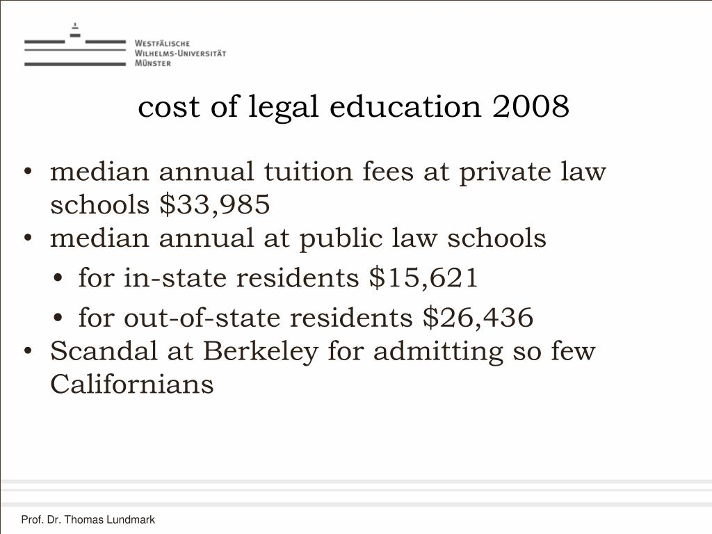 cost of legal education 2008