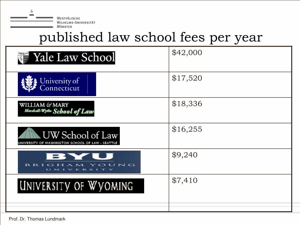 published law school fees per year