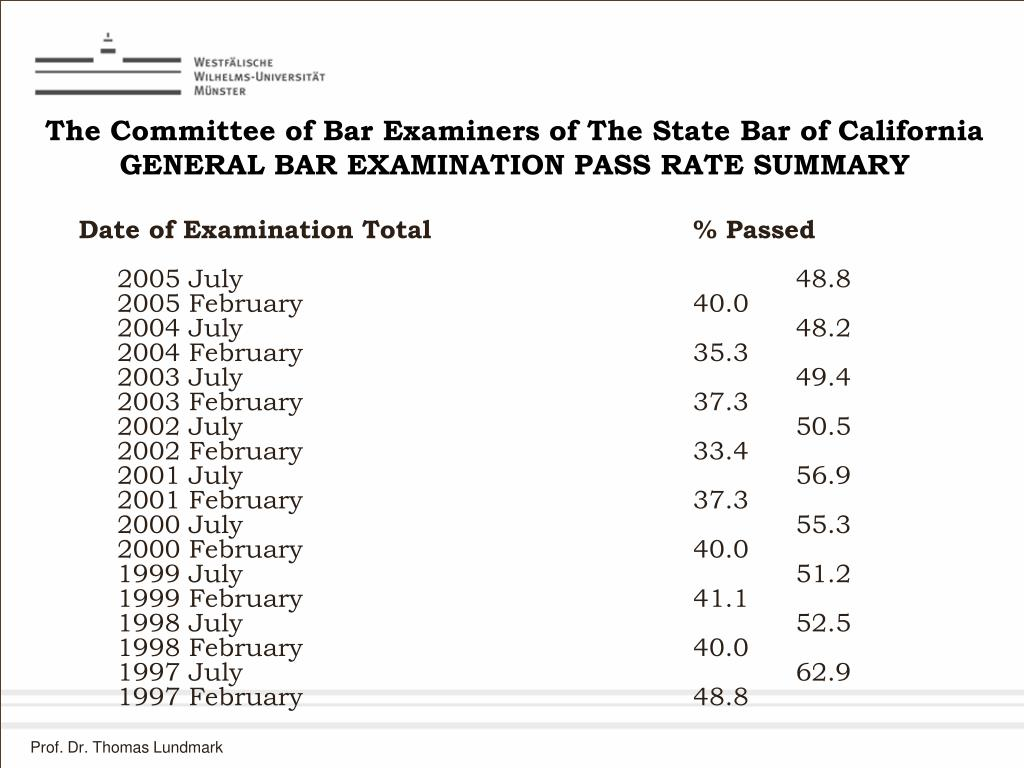 The Committee of Bar Examiners of The State Bar of California