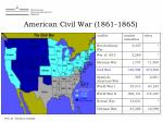 american civil war 1861 1865
