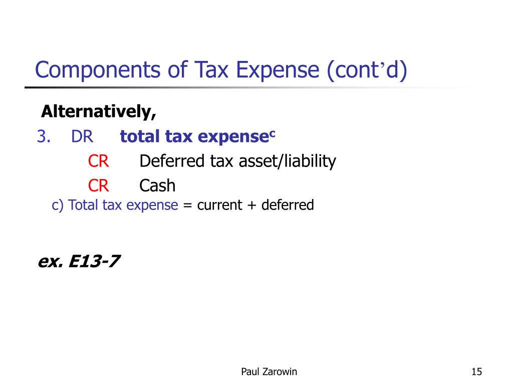 Components of Tax Expense (cont