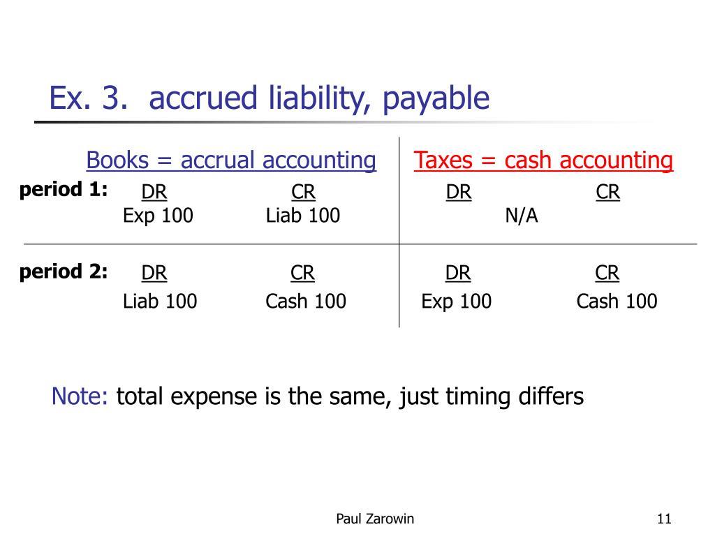 Ex. 3.  accrued liability, payable