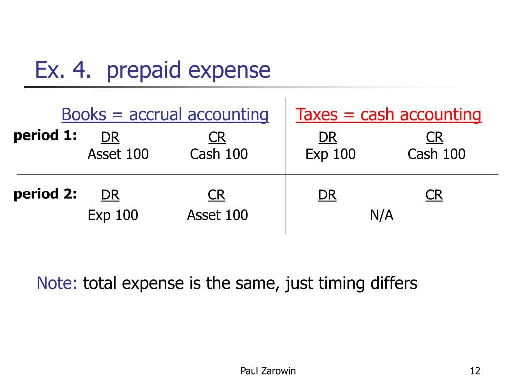 Ex. 4.  prepaid expense