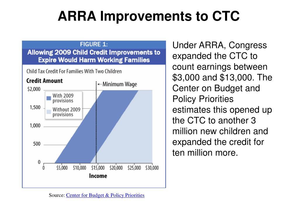 ARRA Improvements to CTC