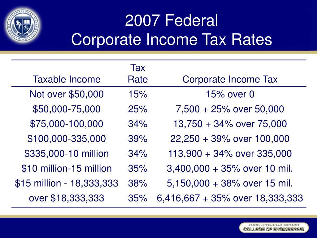2007 Federal