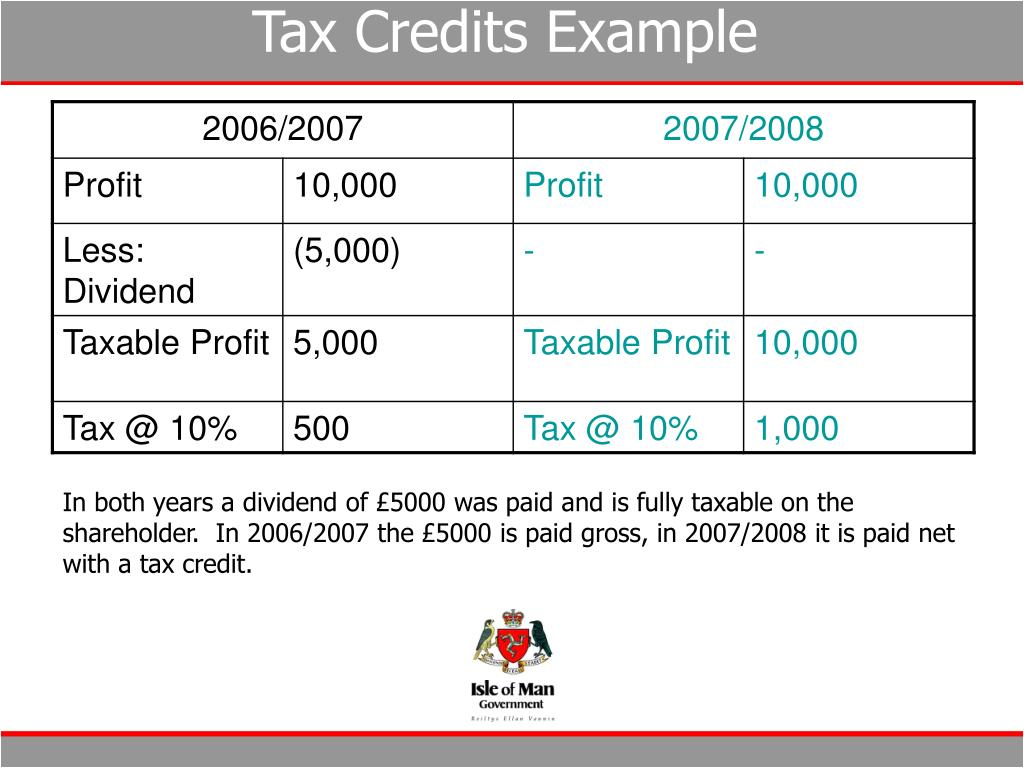 Tax Credits Example