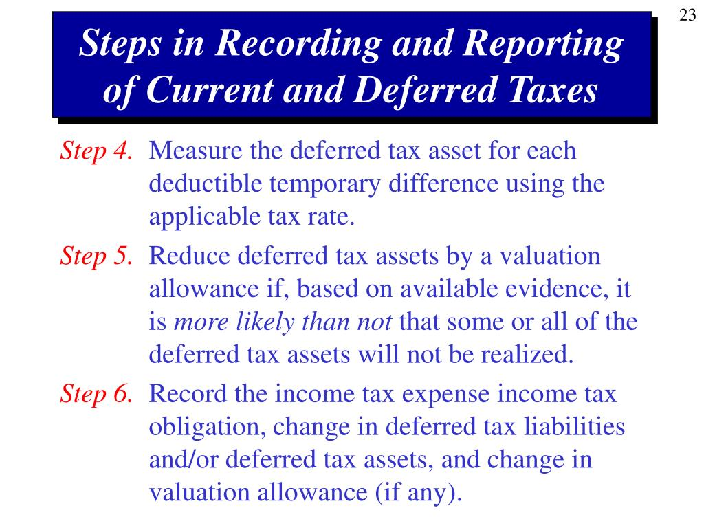 Steps in Recording and Reporting of Current and Deferred Taxes