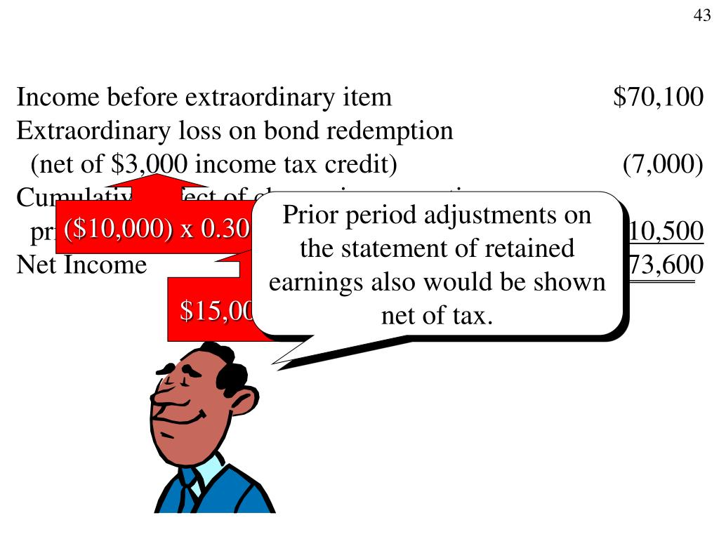Prior period adjustments on the statement of retained earnings also would be shown net of tax.