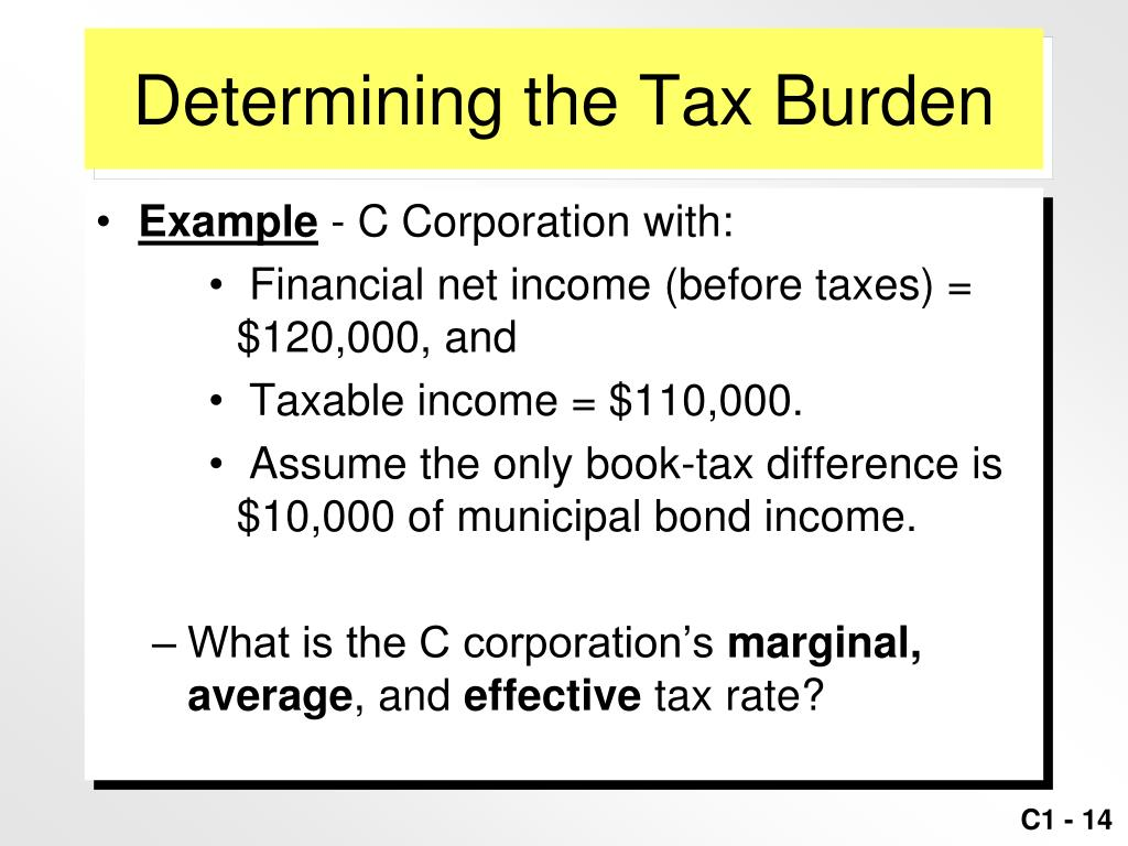 Determining the Tax Burden