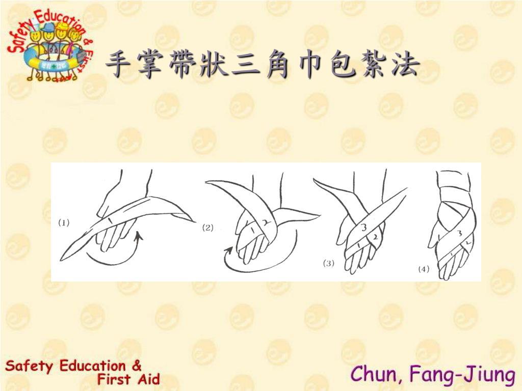 手掌帶狀三角巾包紮法
