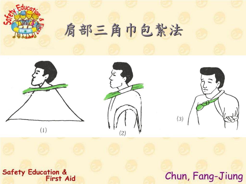 肩部三角巾包紮法