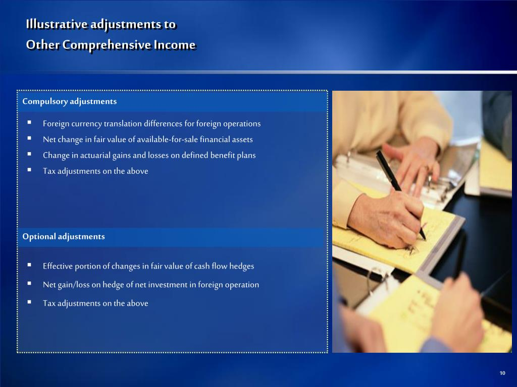 Illustrative adjustments to