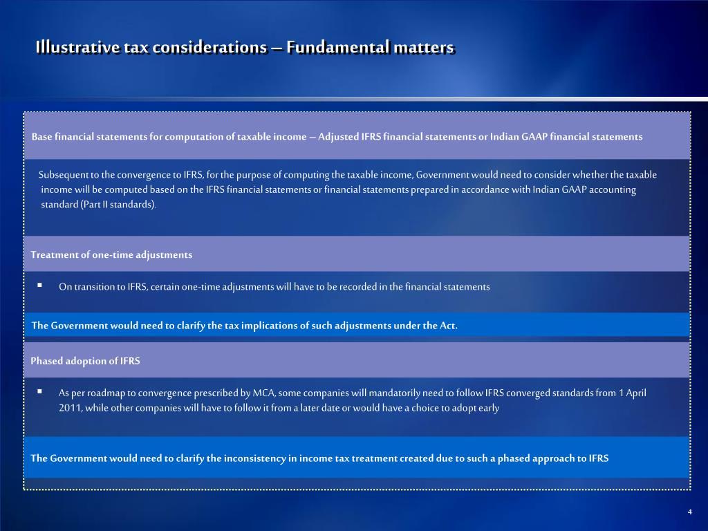 Illustrative tax considerations – Fundamental matters