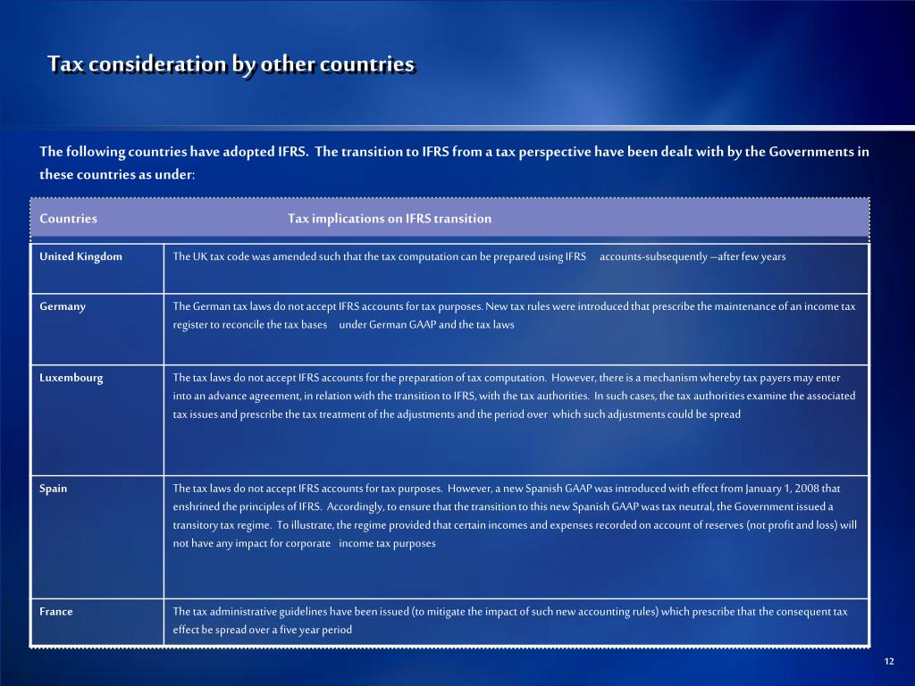 Tax consideration by other countries