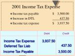 2001 income tax expense