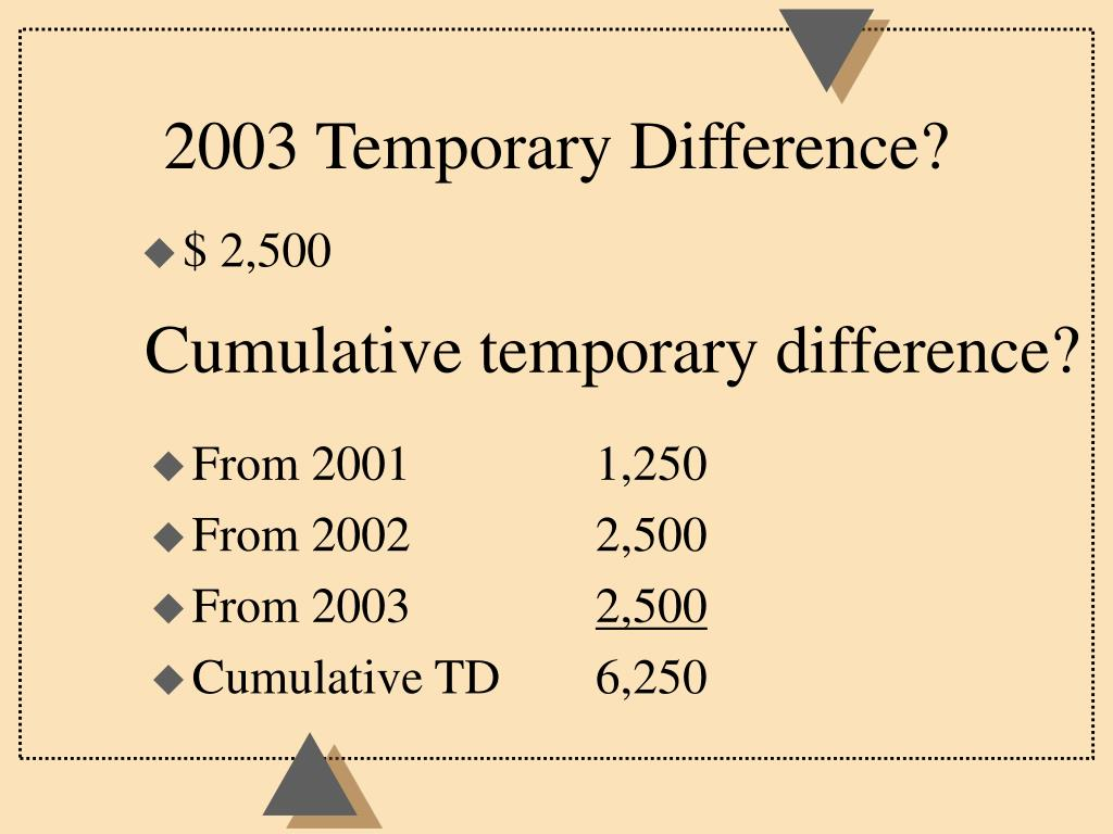 2003 Temporary Difference?