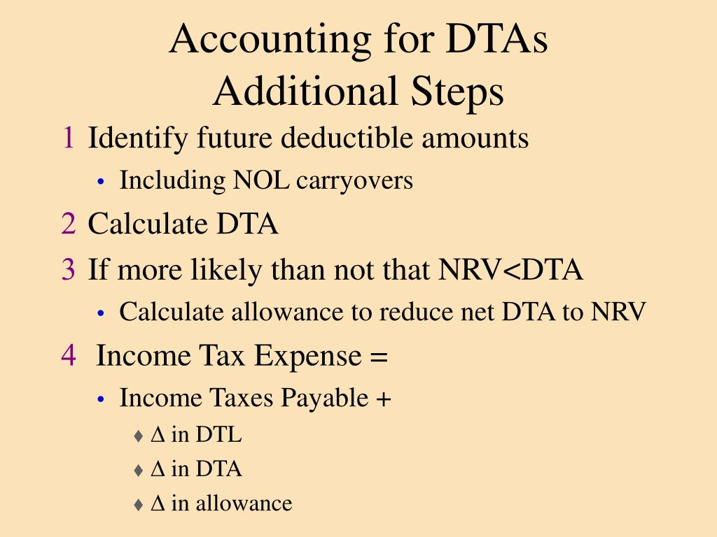 Accounting for DTAs