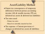 asset liability method