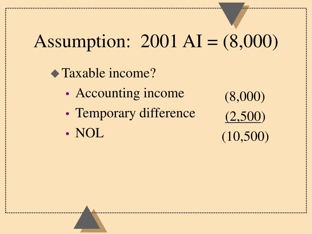 Taxable income?