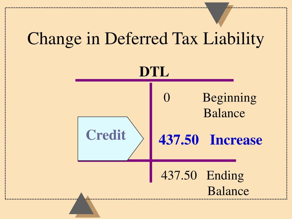 Change in Deferred Tax Liability